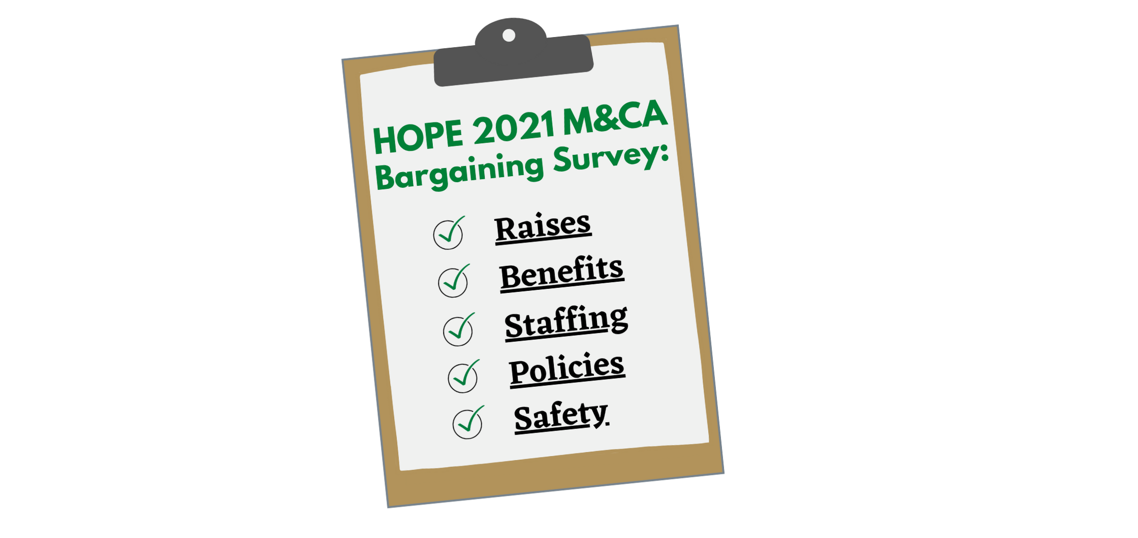 HOPE 2021 Meet and Confer Bargaining Survey